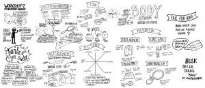 Renés tegning af workshop 2_lille udgave